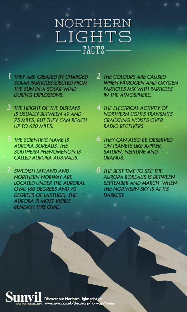 8 Northern Lights Facts: An Infographic
